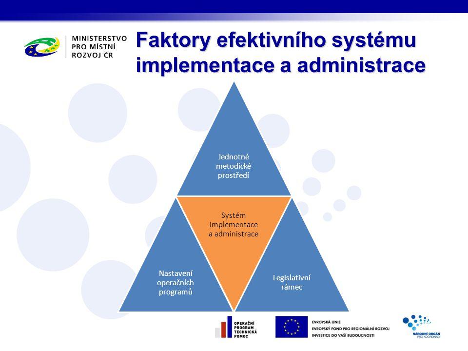 Jednotné metodické prostředí Nastavení operačních programů Systém implementace a administrace Legislativní rámec Faktory efektivního systému implement