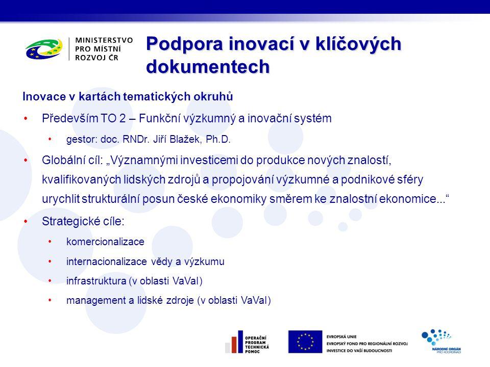 """Inovace v kartách tematických okruhů Především TO 2 – Funkční výzkumný a inovační systém gestor: doc. RNDr. Jiří Blažek, Ph.D. Globální cíl: """"Významný"""