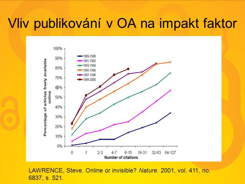 Vliv publikování v OA na impakt faktor LAWRENCE, Steve. Online or invisible? Nature. 2001, vol. 411, no. 6837, s. 521.