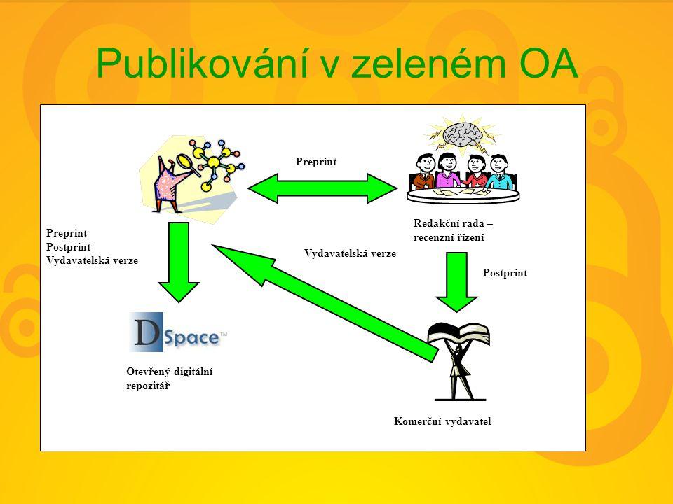 Publikování v zeleném OA Redakční rada – recenzní řízení Postprint Komerční vydavatel Otevřený digitální repozitář Vydavatelská verze Preprint Postpri