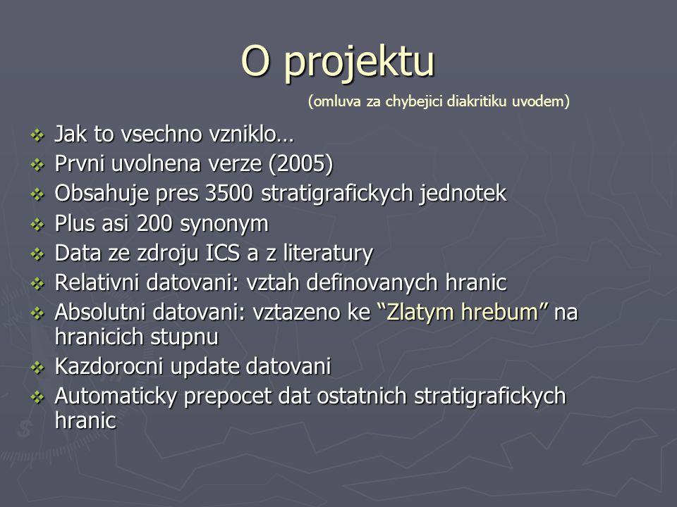 Kde ji najdete  Ke stazeni na http://www.gli.cas.cz/home/cejchan/occ/ http://www.gli.cas.cz/home/cejchan/occ/  Po siti pres ssh, az bude obnoven hosting…