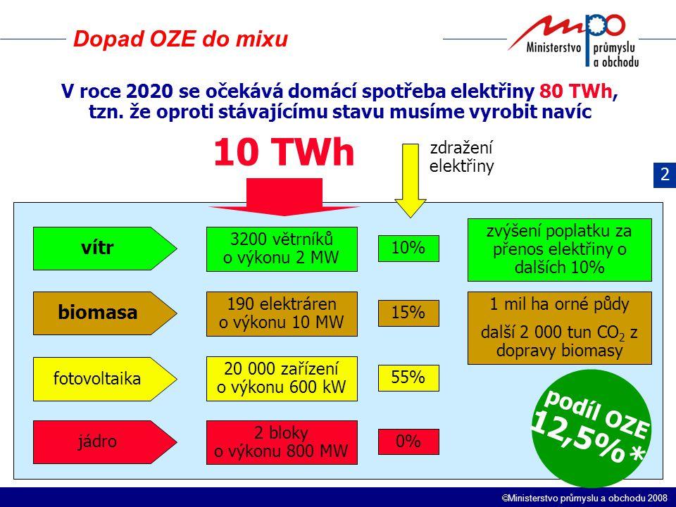  Ministerstvo průmyslu a obchodu 2008 Dopad OZE do mixu V roce 2020 se očekává domácí spotřeba elektřiny 80 TWh, tzn. že oproti stávajícímu stavu mus