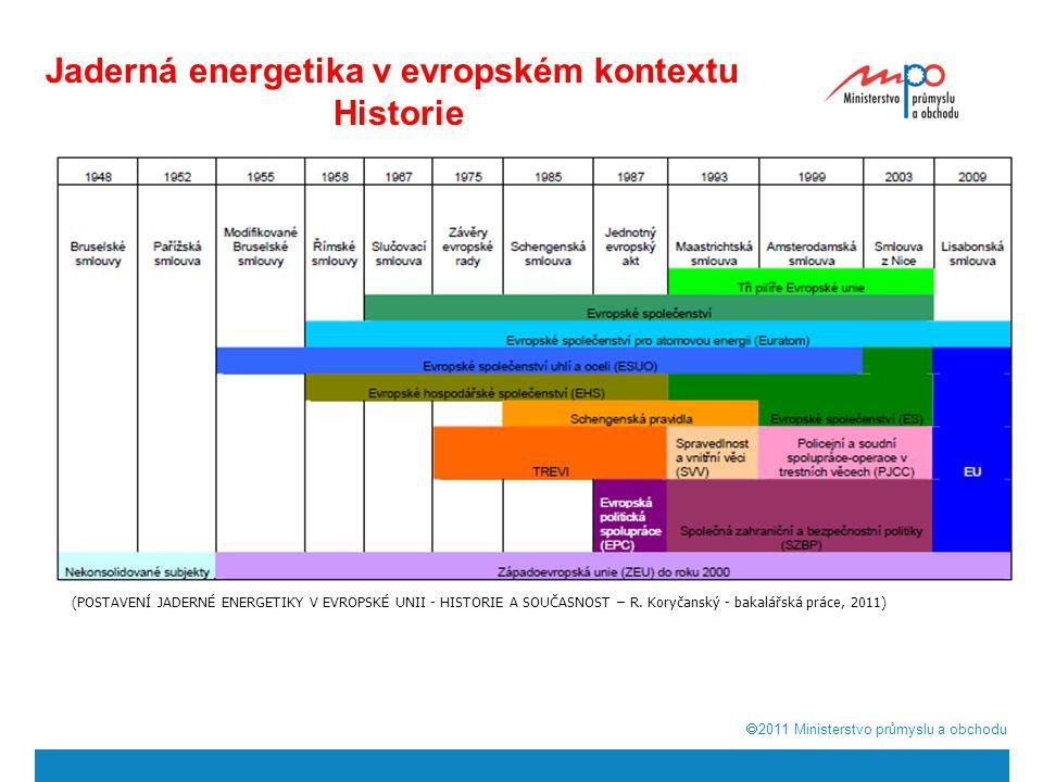  2011  Ministerstvo průmyslu a obchodu Lisabonský proces - evropský prostor energií Označení Lisabonský proces vyjadřuje aktivity EU, které byly nastartovány v roce 2000 na summitu EU v Lisabonu přijetím direktivy, podle níž je cílem Unie do roku 2010 stát se nejvíce konkurenceschopnou, dynamickou a na vědomostech založenou ekonomikou na světě, která je schopna trvale udržitelného ekonomického růstu při současném vytvoření většího počtu pracovních míst .