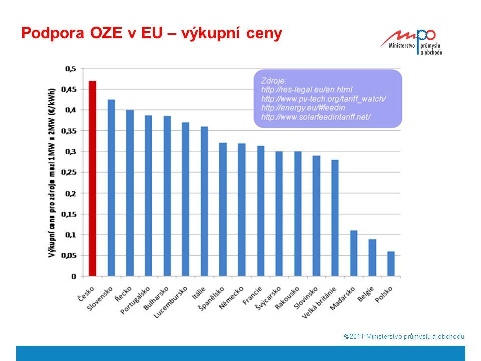  2011  Ministerstvo průmyslu a obchodu Podpora OZE v EU – výkupní ceny