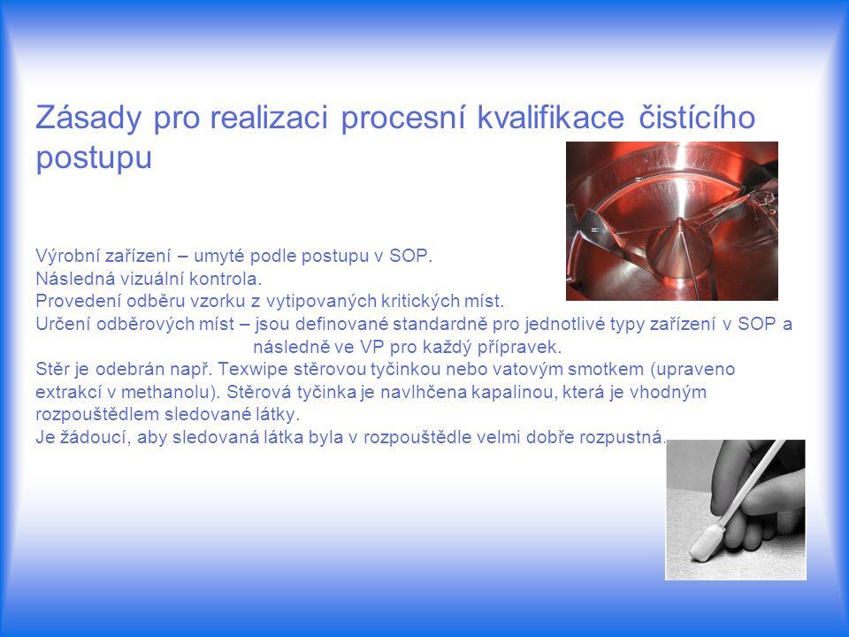 Zásady pro realizaci procesní kvalifikace čistícího postupu Výrobní zařízení – umyté podle postupu v SOP. Následná vizuální kontrola. Provedení odběru