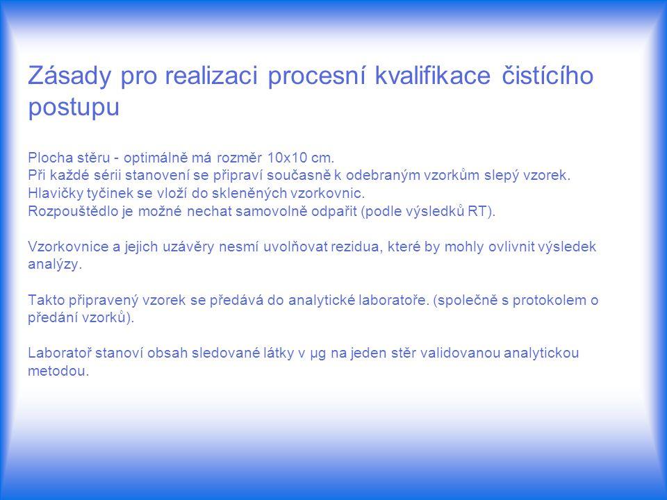 Zásady pro realizaci procesní kvalifikace čistícího postupu Plocha stěru - optimálně má rozměr 10x10 cm. Při každé sérii stanovení se připraví současn