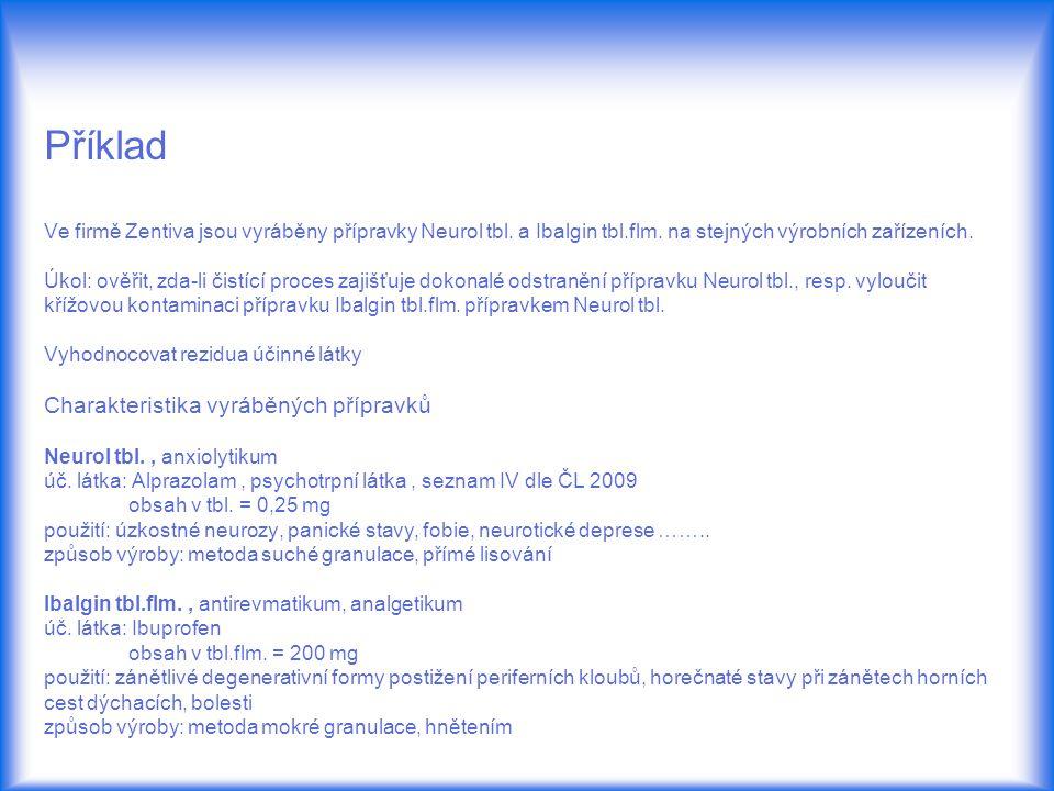 Příklad Ve firmě Zentiva jsou vyráběny přípravky Neurol tbl. a Ibalgin tbl.flm. na stejných výrobních zařízeních. Úkol: ověřit, zda-li čistící proces