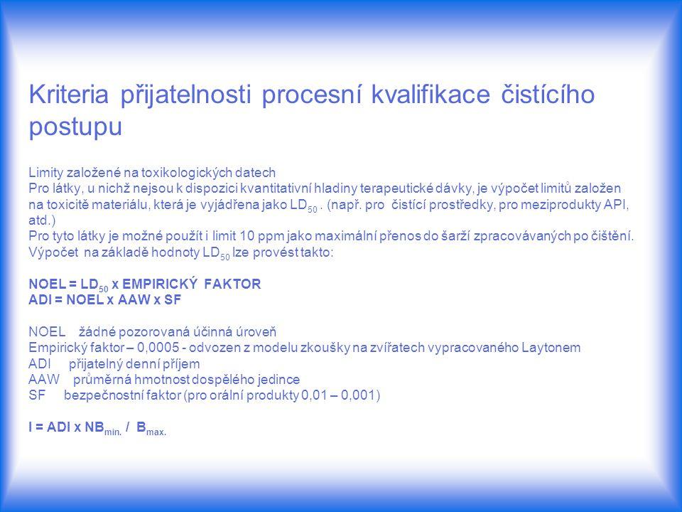 Kriteria přijatelnosti procesní kvalifikace čistícího postupu Limity založené na toxikologických datech Pro látky, u nichž nejsou k dispozici kvantita