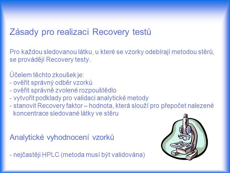 Zásady pro realizaci Recovery testů Pro každou sledovanou látku, u které se vzorky odebírají metodou stěrů, se provádějí Recovery testy. Účelem těchto