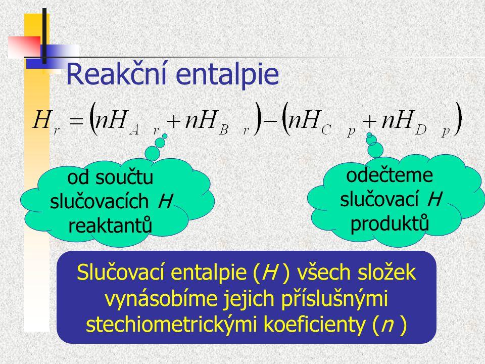 Reakční entalpie od součtu slučovacích H reaktantů odečteme slučovací H produktů Slučovací entalpie (H ) všech složek vynásobíme jejich příslušnými st