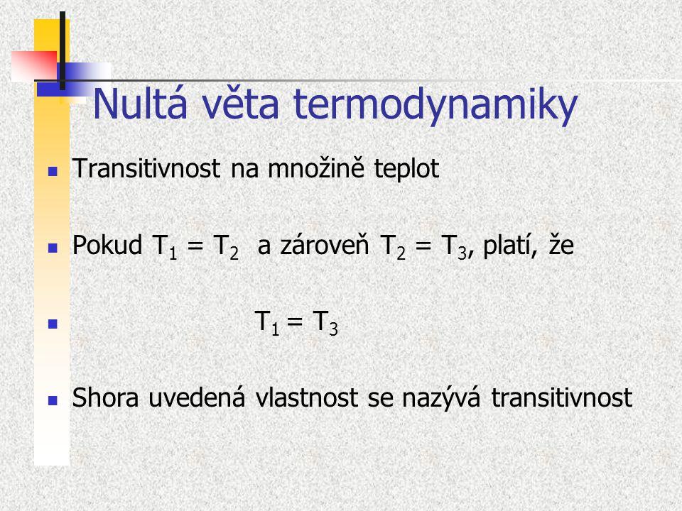 Nultá věta termodynamiky Transitivnost na množině teplot Pokud T 1 = T 2 a zároveň T 2 = T 3, platí, že T 1 = T 3 Shora uvedená vlastnost se nazývá tr