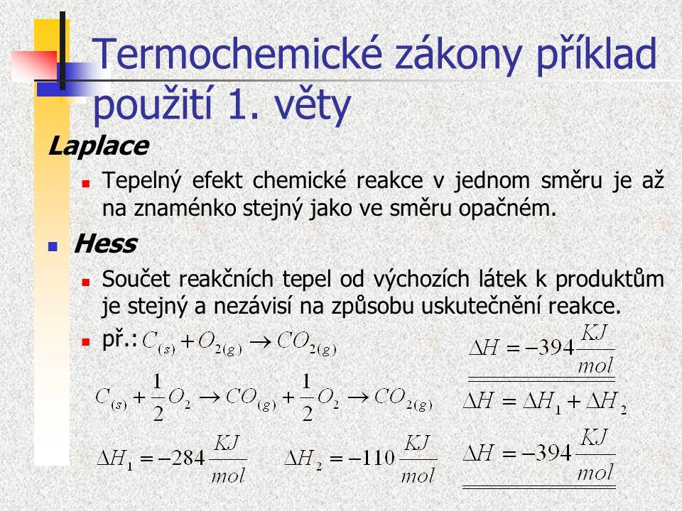 Termochemické zákony příklad použití 1. věty Laplace Tepelný efekt chemické reakce v jednom směru je až na znaménko stejný jako ve směru opačném. Hess