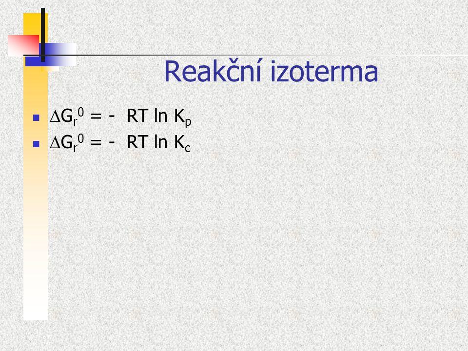 Reakční izoterma  G r 0 = - RT ln K p  G r 0 = - RT ln K c