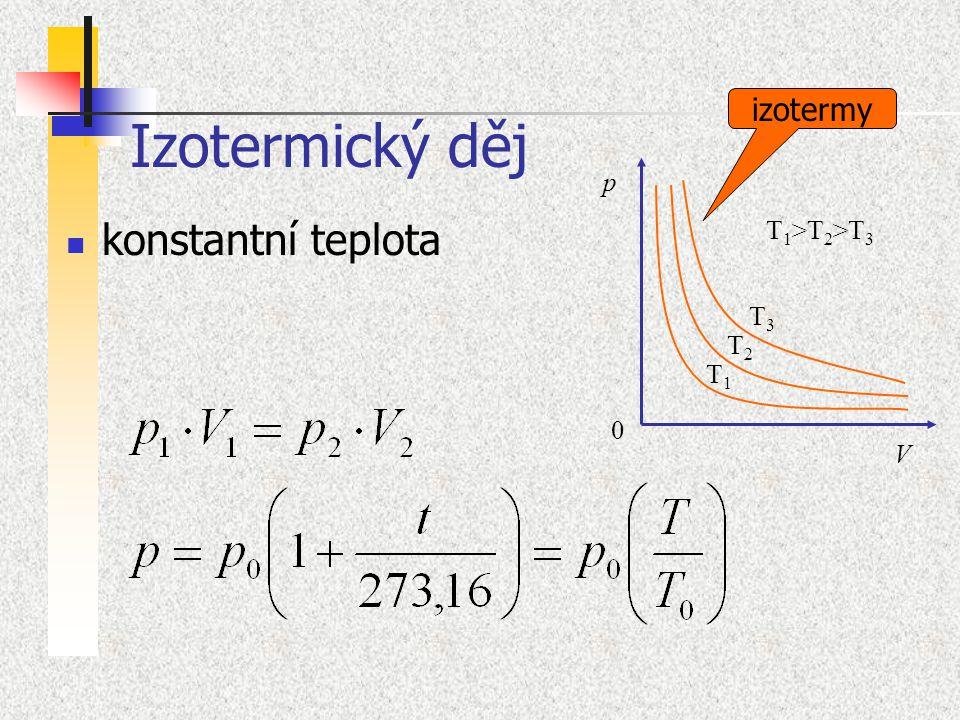 Termodynamické funkce a entropie Vnitřní energie U = Q - pV dU = dQ - pdV Entalpie H = U + pV pro změnu dH = dU + pdV + Vdp Helmholtzova energie A = U – TS dA = dU - TdS – SdT Gibbsova energie dG = H – TS dG = dH - TdS - SdT