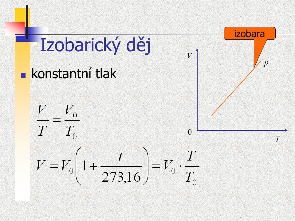 Rovnovážné konstanty Koncentrace Aktivity a aktivitní koeficienty