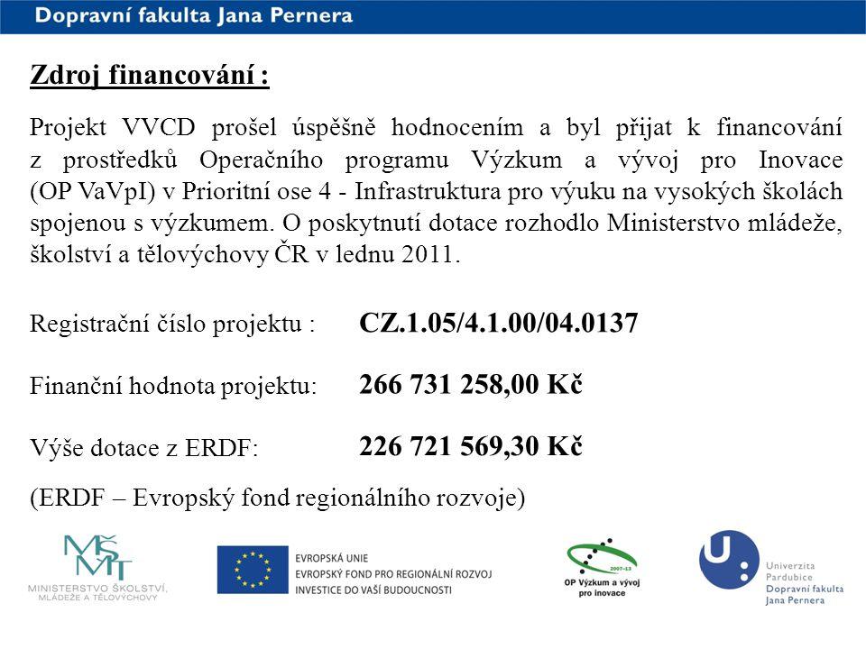 www.upce.cz Zdroj financování : Projekt VVCD prošel úspěšně hodnocením a byl přijat k financování z prostředků Operačního programu Výzkum a vývoj pro