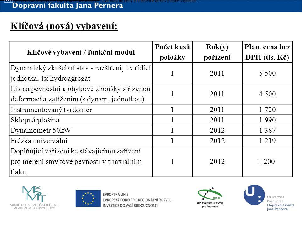 www.upce.cz Klíčová (nová) vybavení: Klíčové vybavení / funkční modul Počet kusů položky Rok(y) pořízení Plán. cena bez DPH (tis. Kč) Dynamický zkušeb
