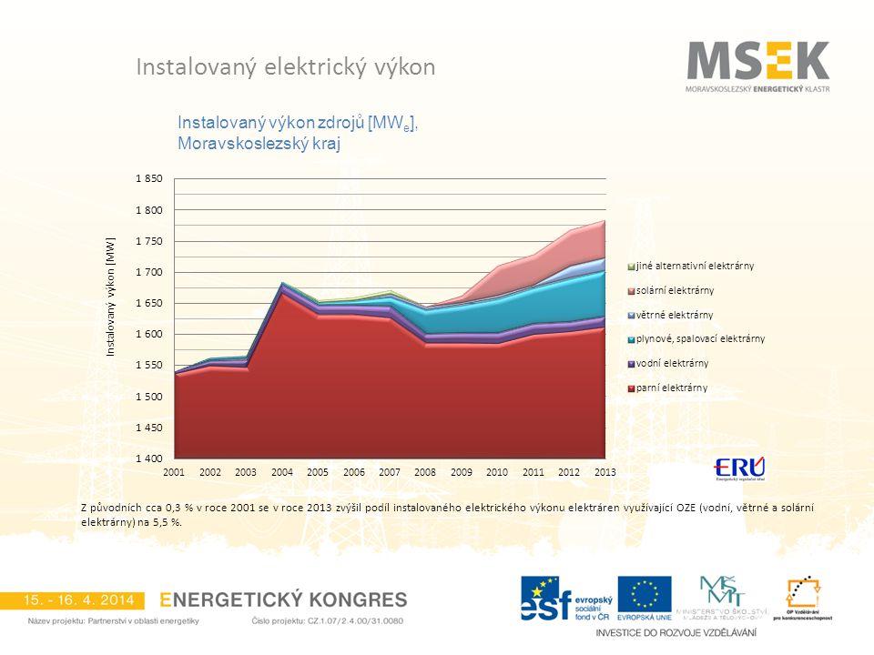 Instalovaný výkon zdrojů [MW e ], Moravskoslezský kraj Instalovaný elektrický výkon Z původních cca 0,3 % v roce 2001 se v roce 2013 zvýšil podíl inst