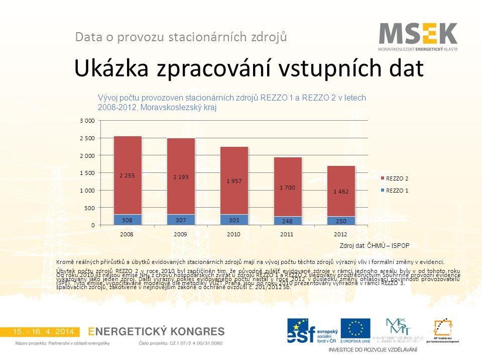 Ukázka zpracování vstupních dat Vývoj počtu provozoven stacionárních zdrojů REZZO 1 a REZZO 2 v letech 2008-2012, Moravskoslezský kraj Kromě reálných