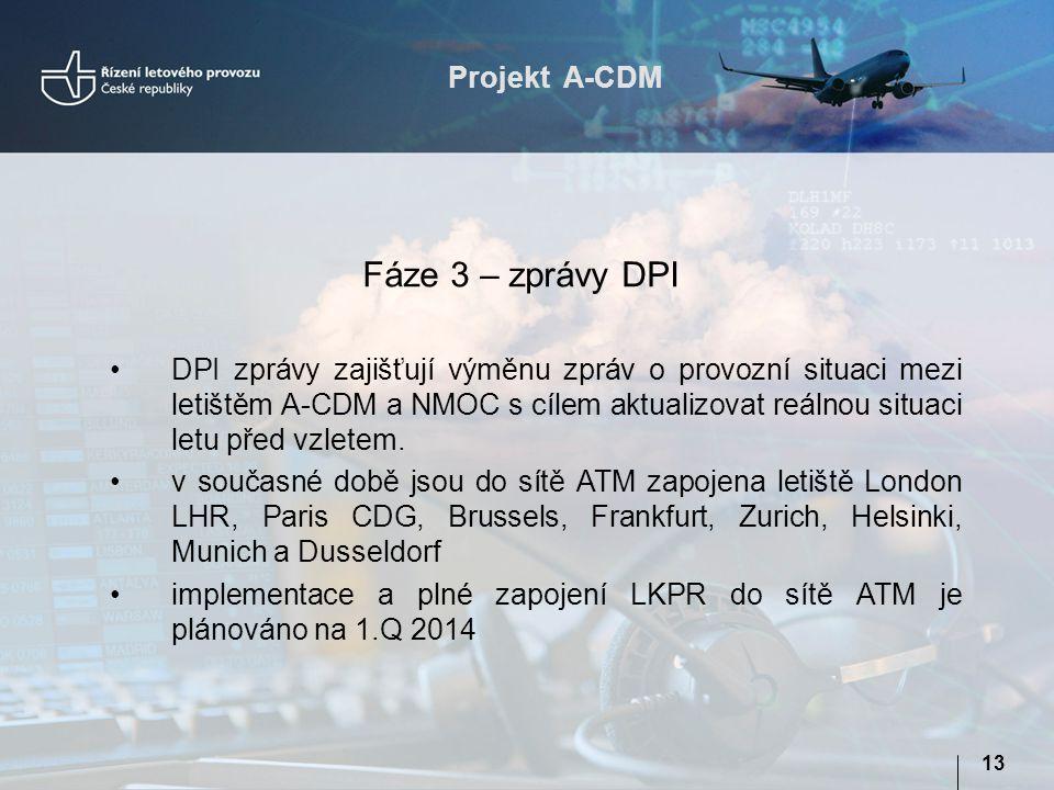 Projekt A-CDM 13 Fáze 3 – zprávy DPI DPI zprávy zajišťují výměnu zpráv o provozní situaci mezi letištěm A-CDM a NMOC s cílem aktualizovat reálnou situ