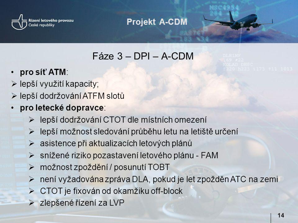 Projekt A-CDM 14 Fáze 3 – DPI – A-CDM pro síť ATM:  lepší využití kapacity;  lepší dodržování ATFM slotů pro letecké dopravce:  lepší dodržování CT