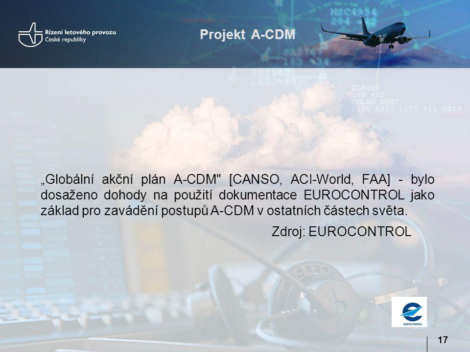 "Projekt A-CDM 17 ""Globální akční plán A-CDM"