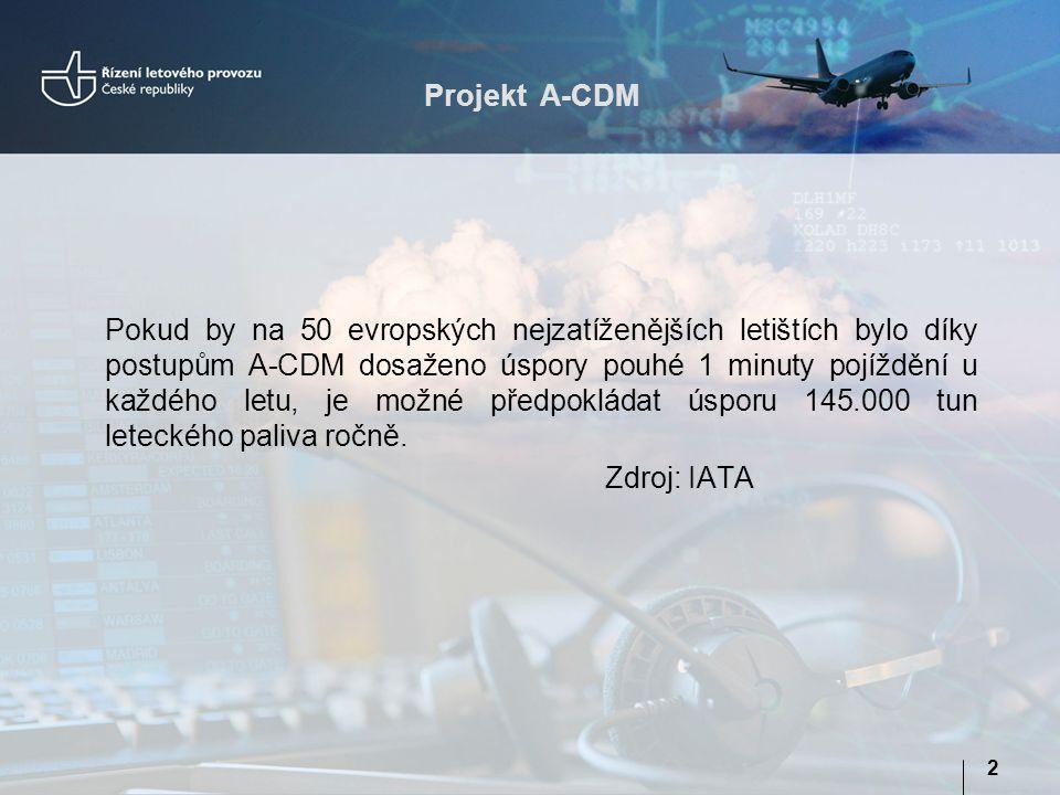Projekt A-CDM 2 Pokud by na 50 evropských nejzatíženějších letištích bylo díky postupům A-CDM dosaženo úspory pouhé 1 minuty pojíždění u každého letu,