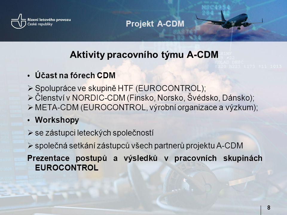 Projekt A-CDM Statistika 9 Porovnání nastavení SUM s realitou DEP+/-3+/-5 Srpen 2012516469,285,4 Srpen 2013575164,880,5 srpen 2012 – srpen 2013 ATOT-ASAT-EXOT