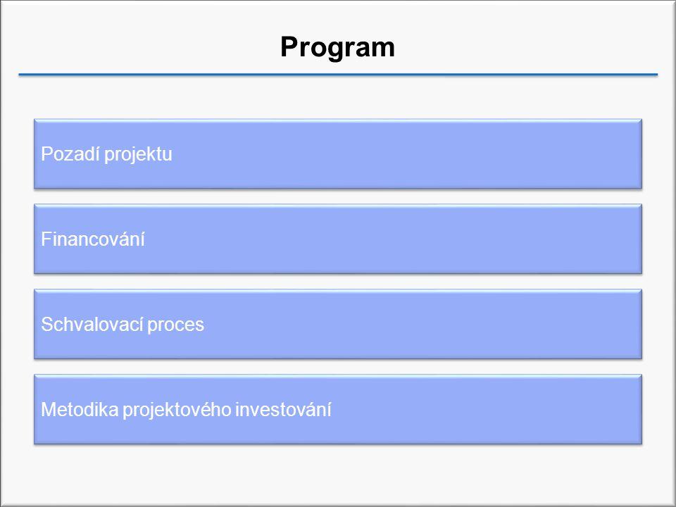 Program Pozadí projektu Financování Schvalovací proces Metodika projektového investování