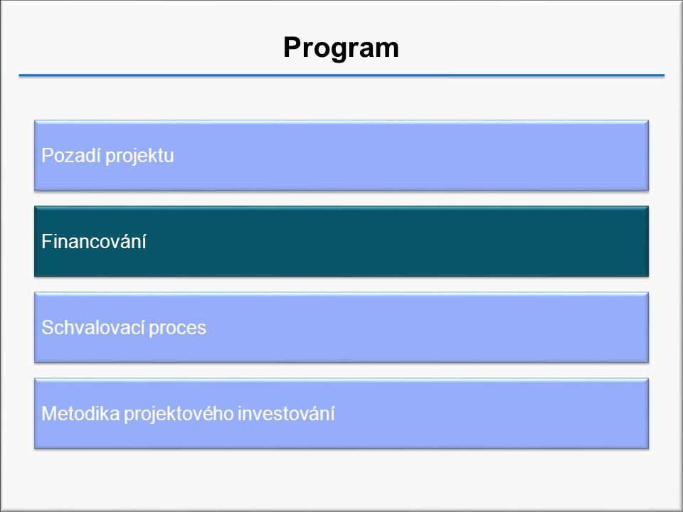 Program Pozadí projektu Schvalovací proces Metodika projektového investování Financování