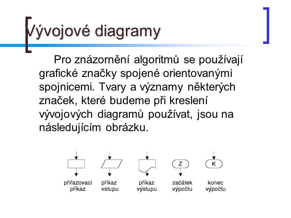 Vývojové diagramy Pro znázornění algoritmů se používají grafické značky spojené orientovanými spojnicemi. Tvary a významy některých značek, které bude