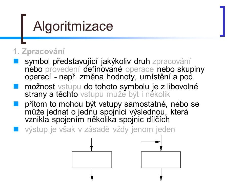 Algoritmizace 1. Zpracování symbol představující jakýkoliv druh zpracování nebo provedení definované operace nebo skupiny operací - např. změna hodnot