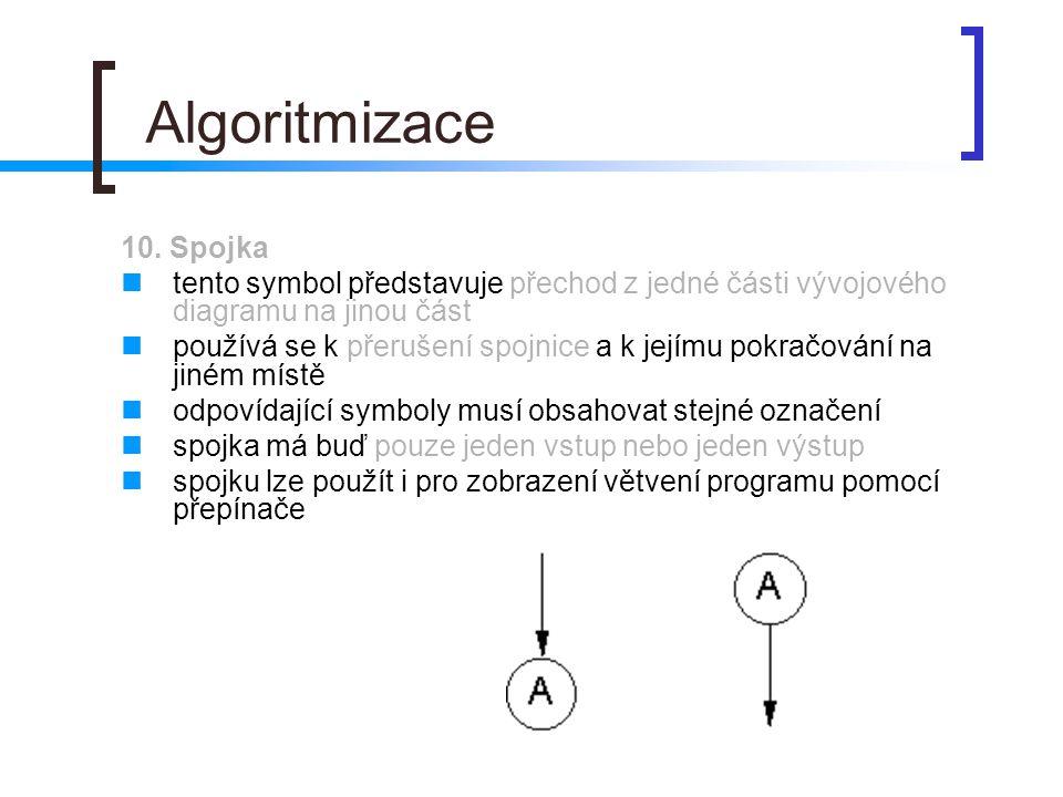 Algoritmizace 10. Spojka tento symbol představuje přechod z jedné části vývojového diagramu na jinou část používá se k přerušení spojnice a k jejímu p