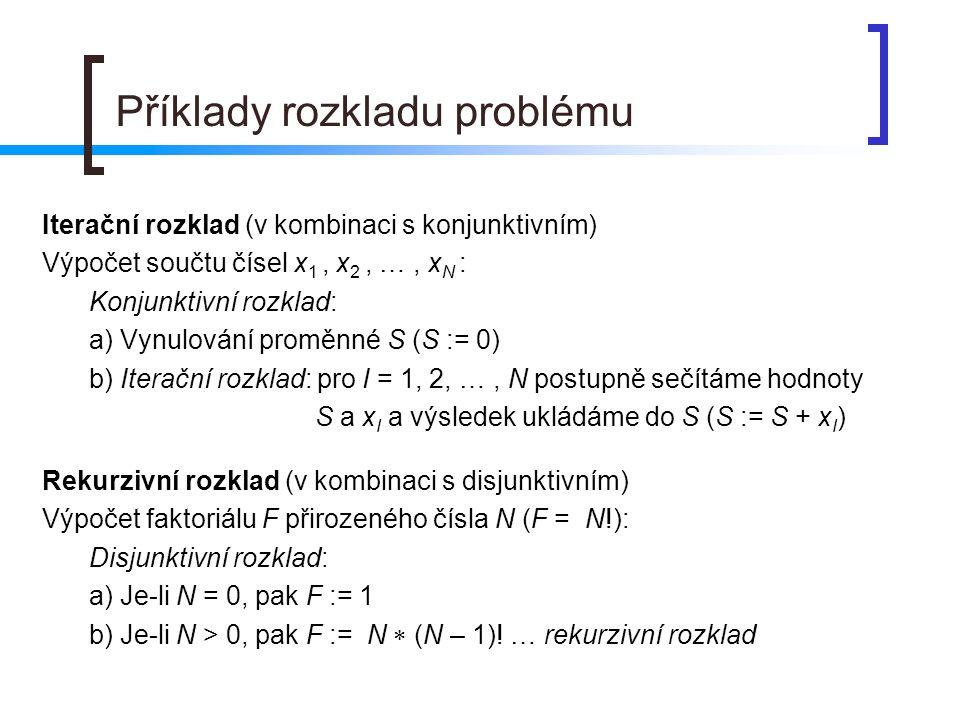 Příklady rozkladu problému Iterační rozklad (v kombinaci s konjunktivním) Výpočet součtu čísel x 1, x 2, …, x N : Konjunktivní rozklad: a) Vynulování proměnné S (S := 0) b) Iterační rozklad: pro I = 1, 2, …, N postupně sečítáme hodnoty S a x I a výsledek ukládáme do S (S := S + x I ) Rekurzivní rozklad (v kombinaci s disjunktivním) Výpočet faktoriálu F přirozeného čísla N (F = N!): Disjunktivní rozklad: a) Je-li N = 0, pak F := 1 b) Je-li N > 0, pak F := N  (N – 1).
