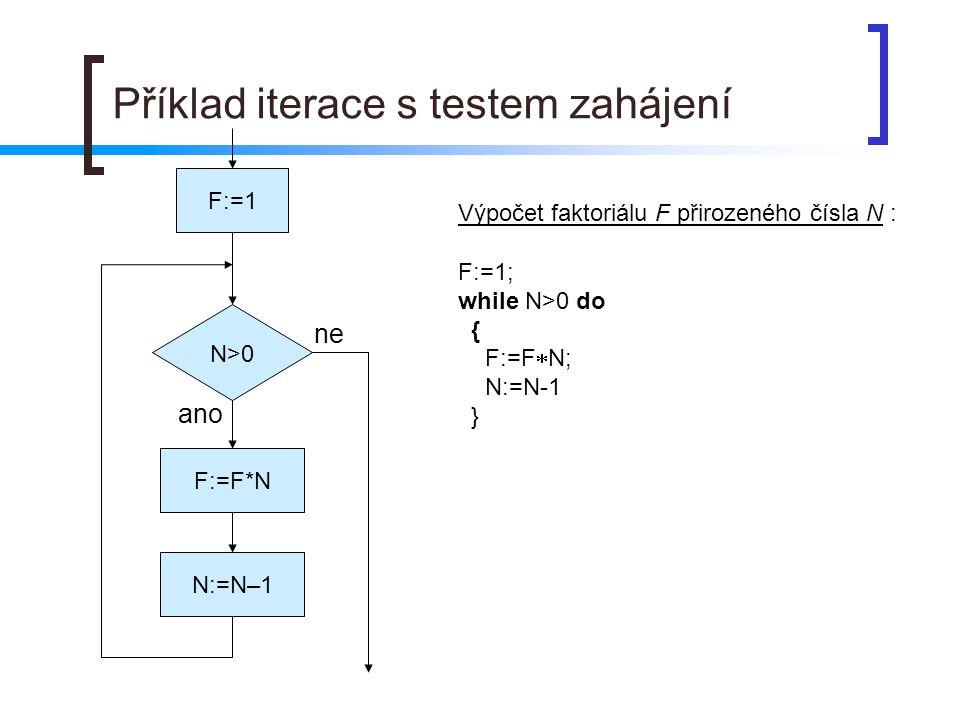 Příklad iterace s testem zahájení N>0 N:=N–1 ano ne Výpočet faktoriálu F přirozeného čísla N : F:=1; while N>0 do { F:=F  N; N:=N-1 } F:=1 F:=F*N