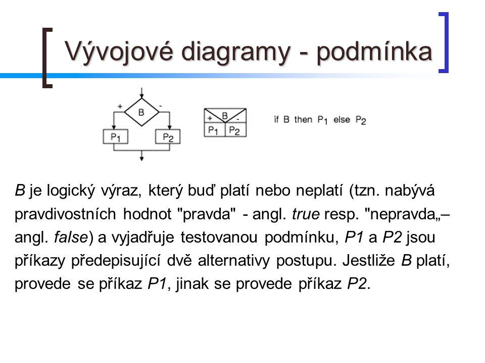 Vývojové diagramy - podmínka B je logický výraz, který buď platí nebo neplatí (tzn. nabývá pravdivostních hodnot