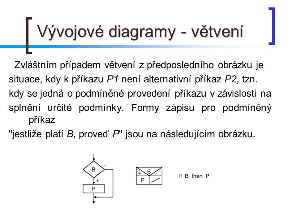 Vývojové diagramy - větvení Zvláštním případem větvení z předposledního obrázku je situace, kdy k příkazu P1 není alternativní příkaz P2, tzn.