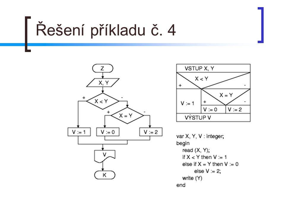 Řešení příkladu č. 4