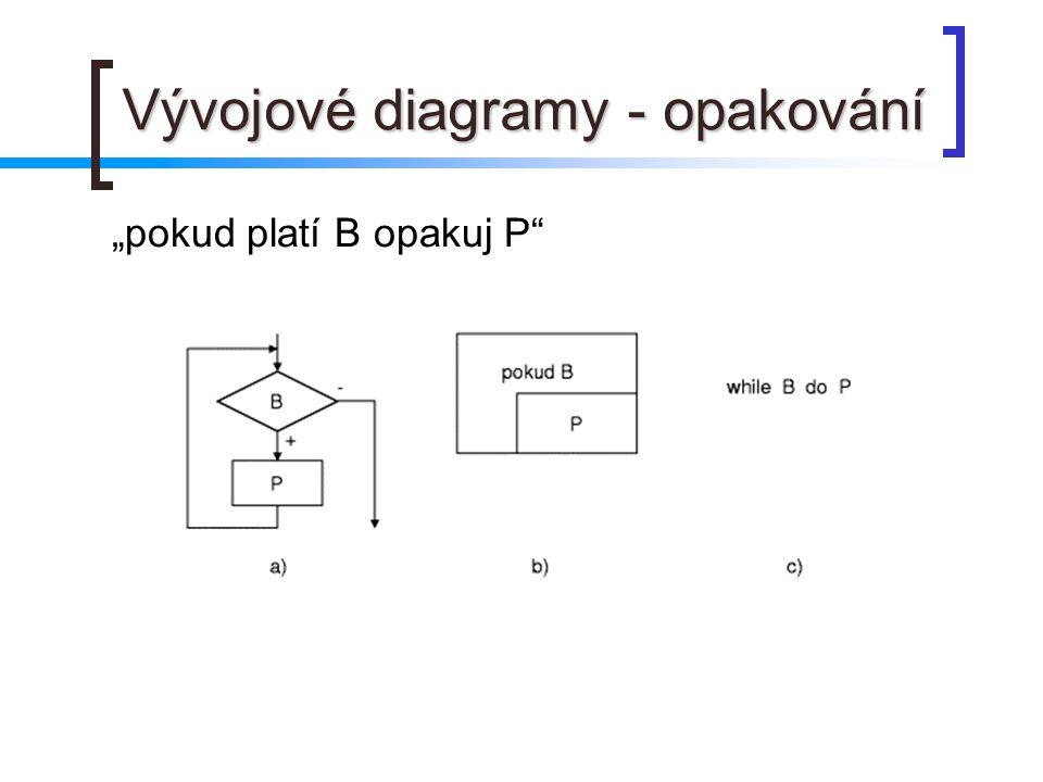 """Vývojové diagramy - opakování """"pokud platí B opakuj P"""""""