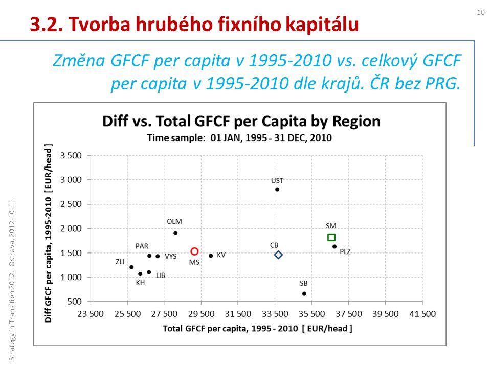 3.2. Tvorba hrubého fixního kapitálu 10 Strategy in Transition 2012, Ostrava, 2012-10-11 Změna GFCF per capita v 1995-2010 vs. celkový GFCF per capita