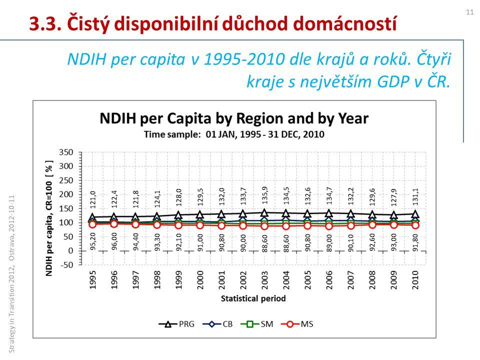 3.3. Čistý disponibilní důchod domácností 11 Strategy in Transition 2012, Ostrava, 2012-10-11 NDIH per capita v 1995-2010 dle krajů a roků. Čtyři kraj