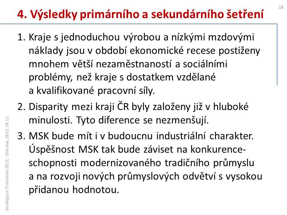 4. Výsledky primárního a sekundárního šetření 18 Strategy in Transition 2012, Ostrava, 2012-10-11 1.Kraje s jednoduchou výrobou a nízkými mzdovými nák