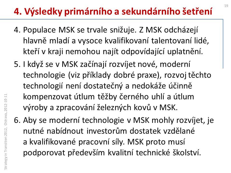 4. Výsledky primárního a sekundárního šetření 19 Strategy in Transition 2012, Ostrava, 2012-10-11 4.Populace MSK se trvale snižuje. Z MSK odcházejí hl