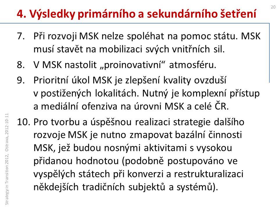 4. Výsledky primárního a sekundárního šetření 20 Strategy in Transition 2012, Ostrava, 2012-10-11 7.Při rozvoji MSK nelze spoléhat na pomoc státu. MSK