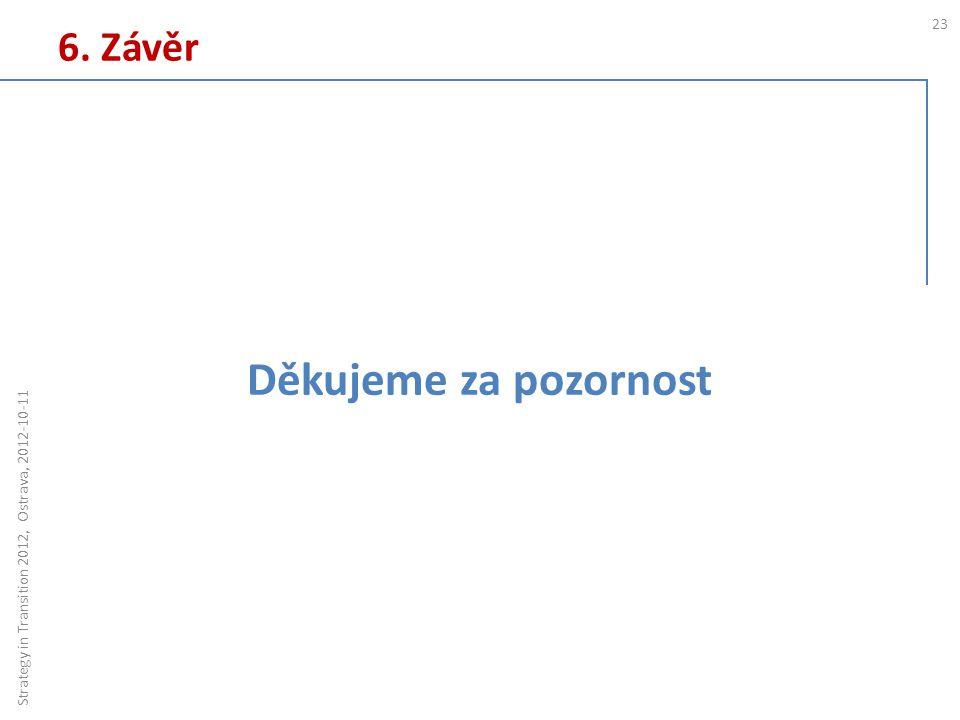 6. Závěr 23 Strategy in Transition 2012, Ostrava, 2012-10-11 Děkujeme za pozornost