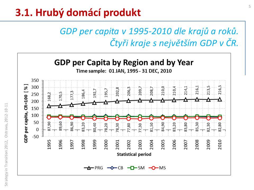 3.1. Hrubý domácí produkt 5 Strategy in Transition 2012, Ostrava, 2012-10-11 GDP per capita v 1995-2010 dle krajů a roků. Čtyři kraje s největším GDP