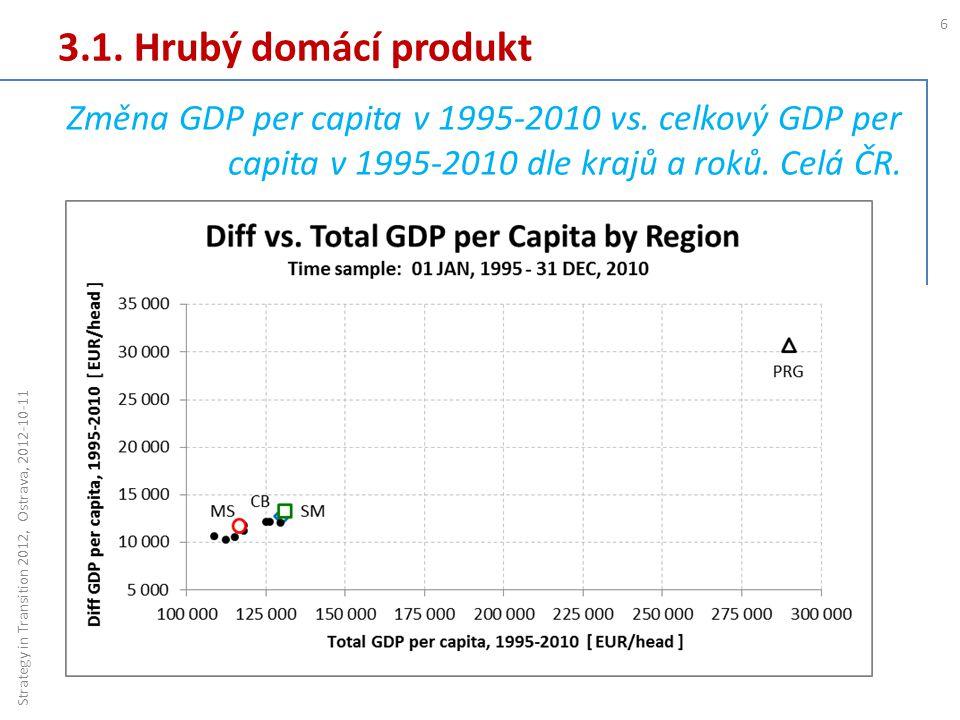 3.1. Hrubý domácí produkt 6 Strategy in Transition 2012, Ostrava, 2012-10-11 Změna GDP per capita v 1995-2010 vs. celkový GDP per capita v 1995-2010 d