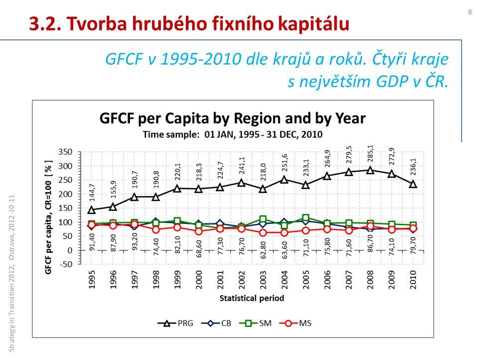 3.2. Tvorba hrubého fixního kapitálu 8 Strategy in Transition 2012, Ostrava, 2012-10-11 GFCF v 1995-2010 dle krajů a roků. Čtyři kraje s největším GDP