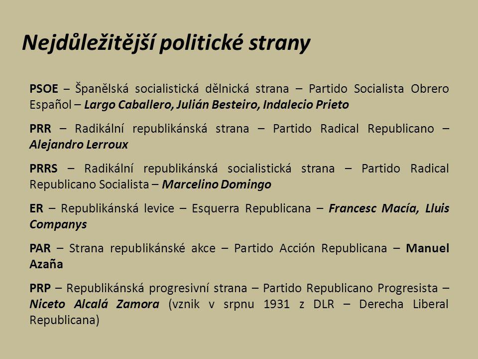 Vlády Druhé republiky Předseda vládyDatum Počet dnů trvání vlády Počet dnů vládní krize Parlamentní většina Koaliční strany 1.
