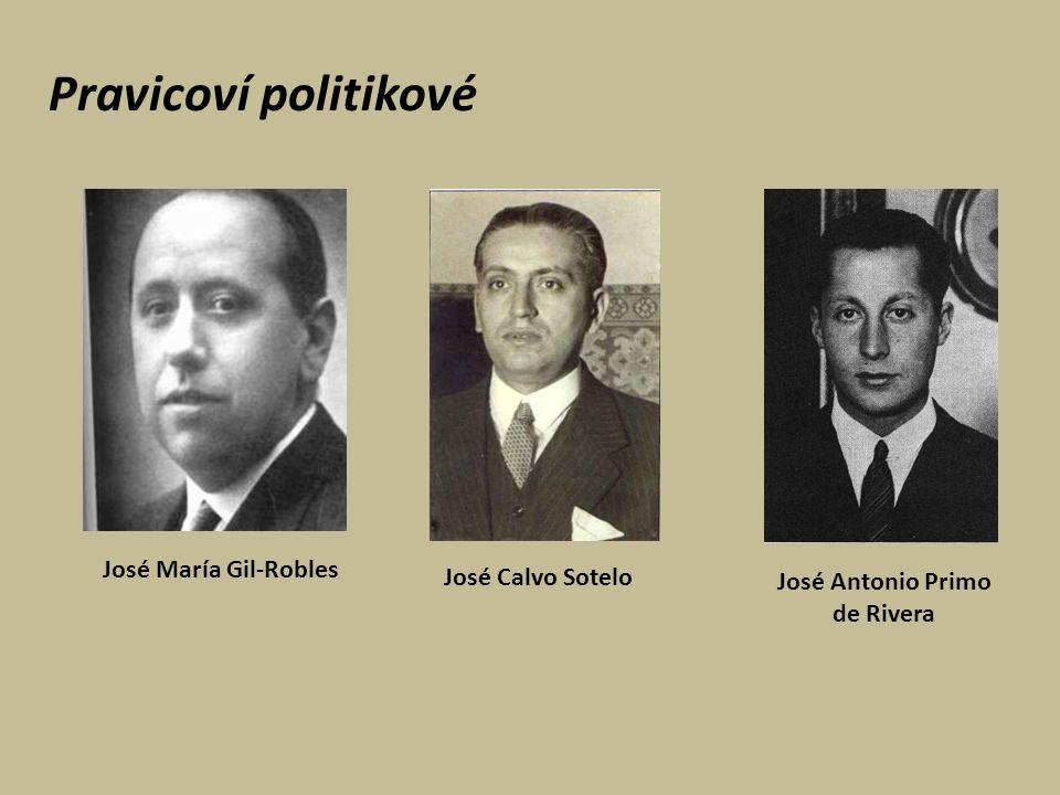 Pravicoví politikové José María Gil-Robles José Calvo Sotelo José Antonio Primo de Rivera
